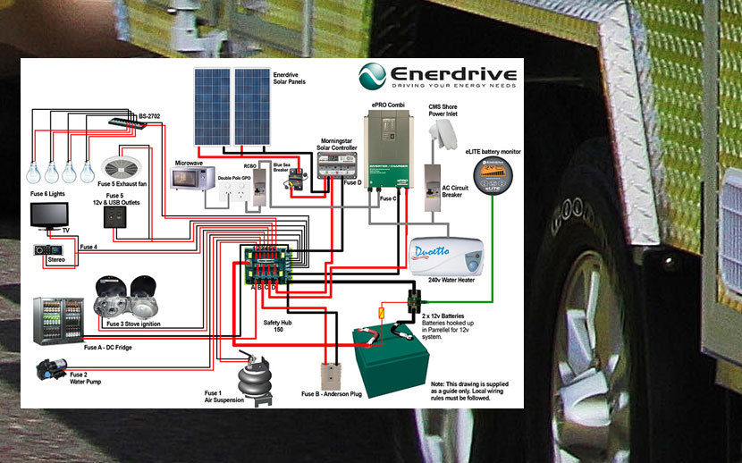 blog featured wire dia enerdrive custom wiring schematics enerdrive pty ltd caravan solar wiring diagram at fashall.co