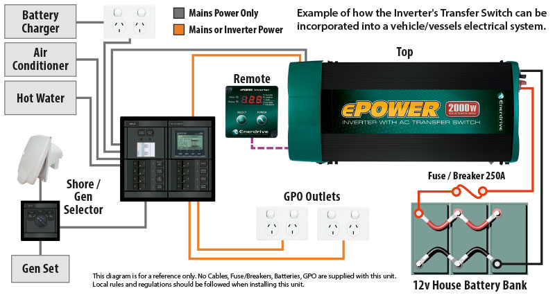 ePOWER Inverter System Diagram
