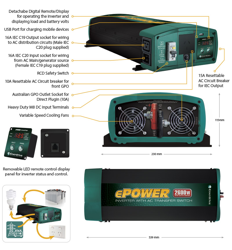 EN1120X Inverter Features