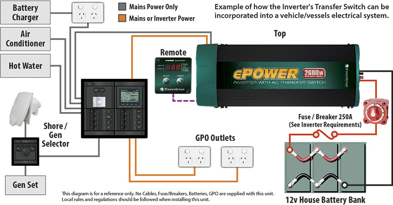 EN1126X ePOWER Inverter System Diagram