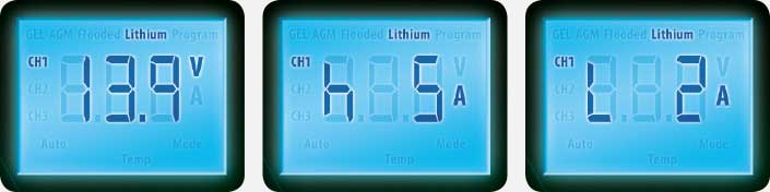 LED Displays showing lithium charging screens.