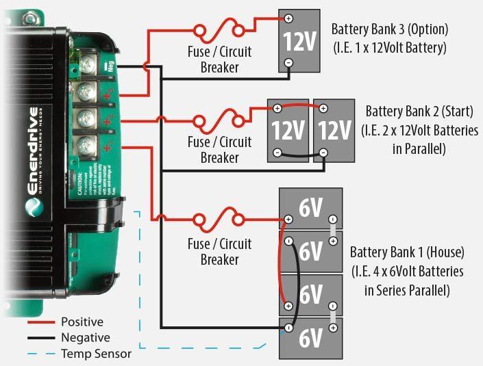 3 Battery Bank Charging